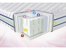 Матрац 3D Aerosystem Neoflex Латекс